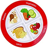 Choose MyPlate for Kids Nutrition Plate