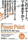 PowerPointビジネスプレゼン[ビジテク] 第2版 論理を磨き・信頼を獲得し・心を動かすプレゼンテーション (ビジテクBUSINESS TECHNIQUE)