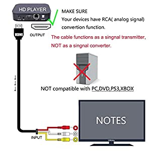 HDMI to RCA Cable, VAlinks HDMI Male to 3RCA AV Composite Male M/M Connector Adapter Cable Cord Transmitter (NO SIGNAL CONVERSION FUNCTION), One-way Transmission from HDMI to RCA - 5ft/1.5m Black