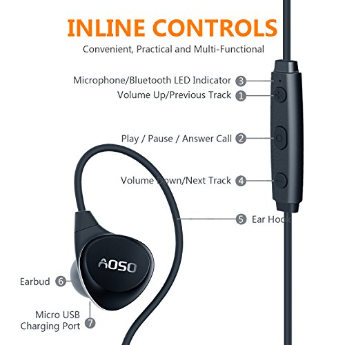 I migliori auricolari wireless per iPhone 7 - Manuel Agostini 6334c6725c3a