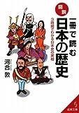 一冊で読む 図説・日本の歴史―3時間でわかる日本史の実相 (成美文庫)