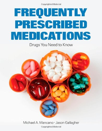Frequently Prescribed Medications: Drugs You Need to Know