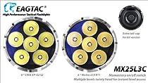 EagleTac MX25L3C Nichia 219 B11 LED Flashlight 2550 Lumens - KIT model