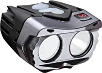 Cygolite Centauri 1700 OSP Bicycle Headlight