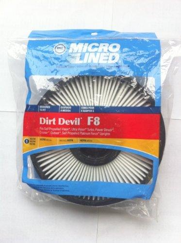 Royal Dirt Devil Type F-8 Hepa Filter