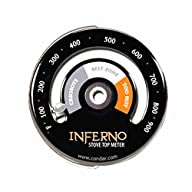 Condar 330 Inferno Stove Top Meter