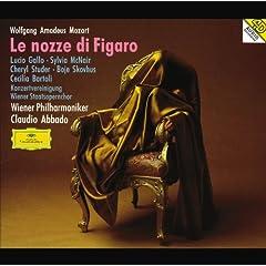Mozart: Le nozze di Figaro, K.492 - Original version, Vienna 1786 / Act 1 - Bravo, Signor padrone! (Figaro)