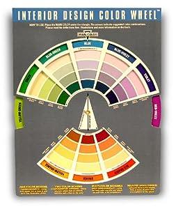 Interior Design Color Wheel Helps You Harmonize Your Interior Design Projects