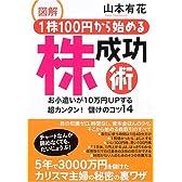 図解 1株100円から始める株成功術―お小遣いが10万円UPする超カンタン!儲けのコツ14