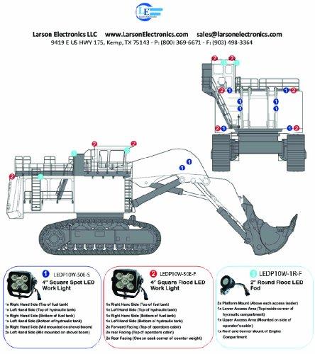 led-light-package-for-the-komatsu-r996-excavator-led-retrofit-fitout-aeur-18-ledp10w-50e-6-ledp10