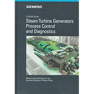 Steam, Gas, and Hydraulic Turbines, and Turbine Generator Set