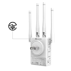 WiFi Extender,WAVLINK 1200M High Power WiFi Range Extender with Router Function,WiFi Booster 2.4G+5GHz WPS WiFi Repeater with 4 External Antennas,Wireless Router with 2 Ethernet Port (White) (Color: white)