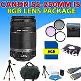 Canon Efs