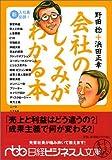 会社のしくみがわかる本 (日経ビジネス人文庫)