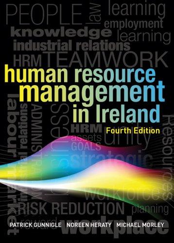Human Resource Management in Ireland