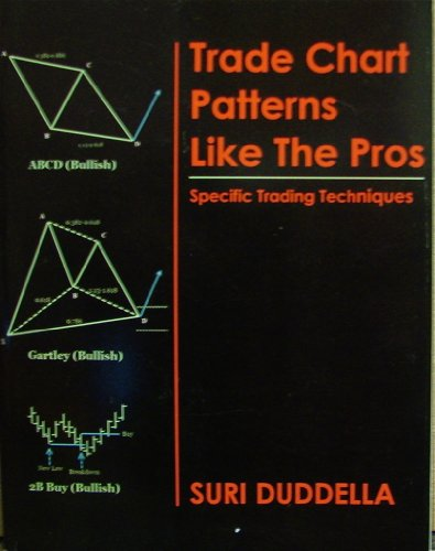 Trade Chart Patterns Like the Pros: Specific Trading Techniques