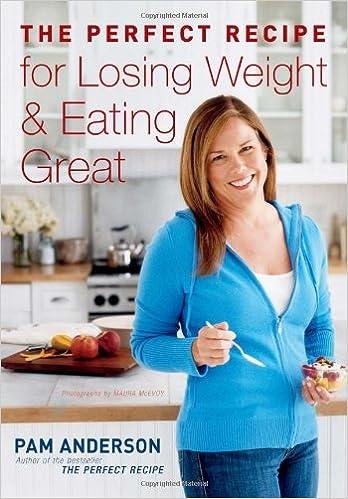 Visualization for weight loss amazon like