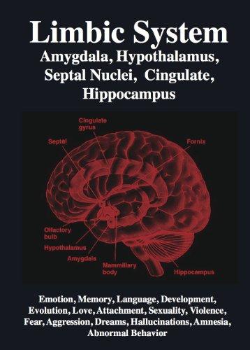 Limbic System: Amygdala, Hippocampus, Hypothalamus, Septal Nuclei, Cingulate, Emotion, Memory, Sexuality, Language, Drea