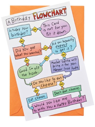 American greetings birthday card fun flowchart 645416510172 american greetings birthday card fun flowchart 645416510172 m4hsunfo