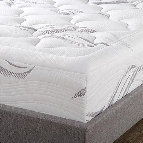 Zinus Ultra Plush Mattress Review Soft And Calm Sleep