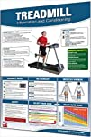 Productive Fitness CTML Treadmill  Laminated