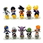 Japan Anime Dragon Ball Z DBZ PVC Action Figure GOKOU GOKU SON Set Of 10pcs/set Great Children Christmas Gift 6cm SET A