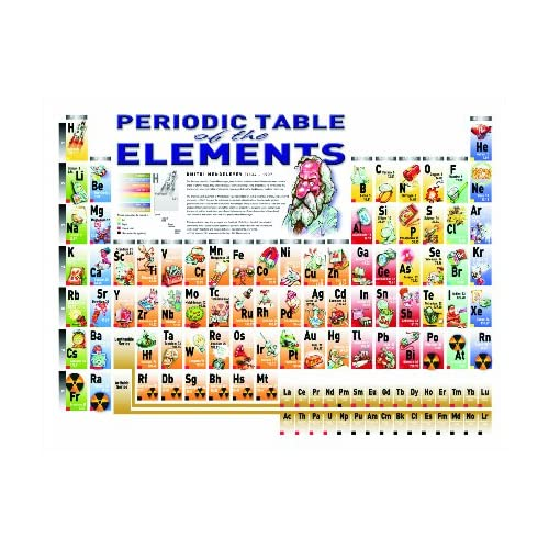 2450 EXTRA LARGE PERIODIC TABLE OF THE ELEMENTS SCHOOL AID METAL ...