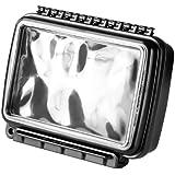 Ram-Mount - RAM-HOL-AQ6 - Aqua Box Medium Size Platz