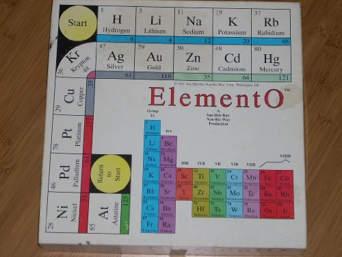 Elemento: Card Game Of The Elements, Based Upon The Periodic Table