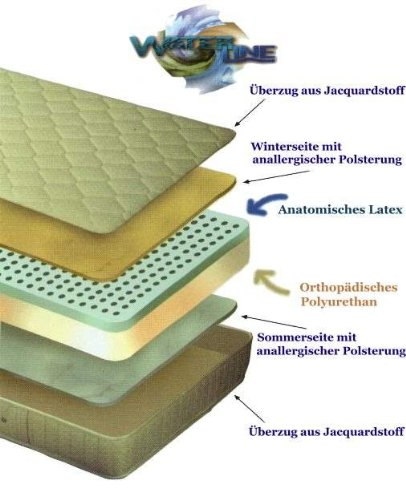 Colchón de espuma fría water line Extra/200 x 200 de látex