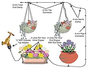 how to make watering system for hanging plants