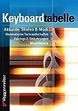 Keyboard-Tabelle