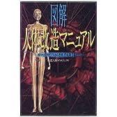 図解 人体改造マニュアル―タトゥー、ボディピアスから整形、性転換手術まで