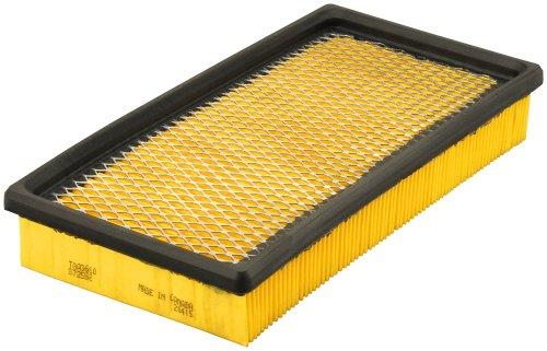 FRAM TGA3660 Tough Guard Air Filter