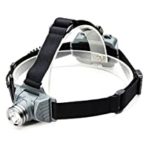 Headlamp ThorFire CREE LED Headlamp MAX 320 Lumen Zoomable Headlight HL1501with 3 Modes Adjustable Beam for Outdoor Camping Hiking, Use AAA Batteries Not Included