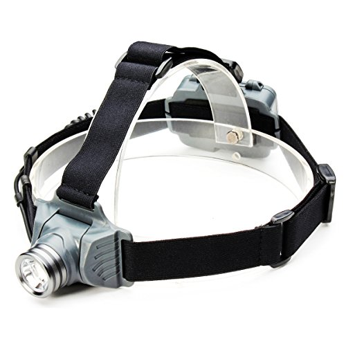 Headlamp ThorFire LED Headlight CREE XP-G2 R5 MAX 320 Lumens