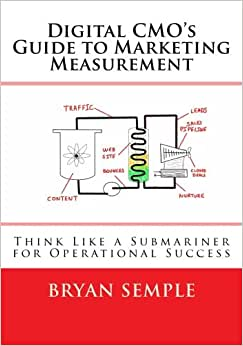 Digital CMO's Guide To Marketing Measurement: Think Like A Subarminer For Operational Success