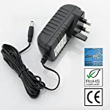 12V Iomega ScreenPlay DX HD Media player replacement power supply adaptor