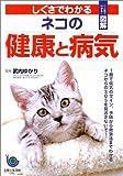 しぐさでわかるネコの健康と病気?ひと目でわかる!図解