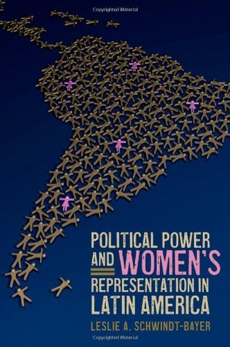 Political Power and Women's Representation in