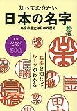 日本の名字