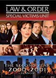 echange, troc Law & Order: Special Victims Unit - Second Year [Import USA Zone 1]
