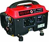 Il meglio di potere generatore di corrente honda usato for Generatore honda usato