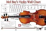 Mel-Bay-Violin-Wall-Chart