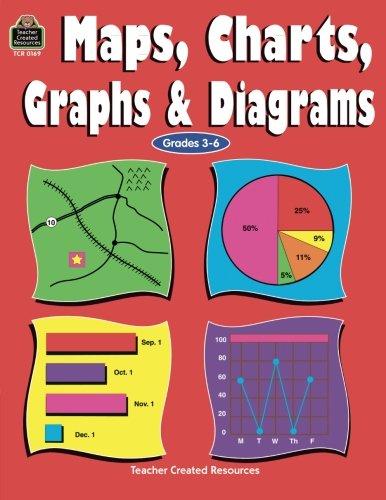 Maps, Charts, Graphs & Diagrams (Grades 3-6) (Child Discipline Chart compare prices)