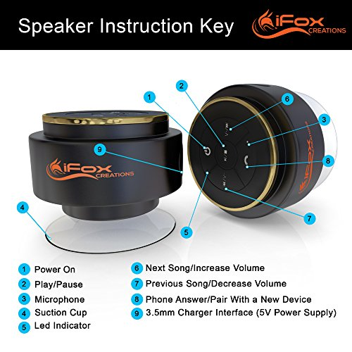 iFox-iF012-Bluetooth-Shower-Speaker-Certified-Waterproof-2016-Model-Pairs-Easily-With-All-Your-Bluetooth-Devices-iPhone-iPad-iPod-PC-Radio