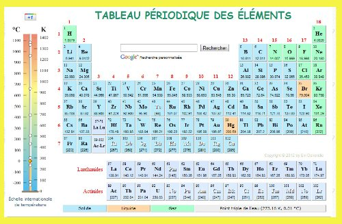Table des elements chimiques related keywords table des for Tableau periodique