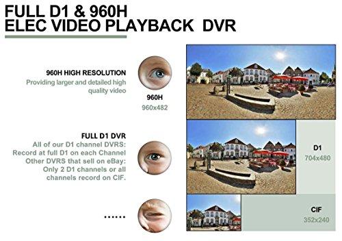 DVR Security Cameras Systems 960H HDMI 4 Day Night CCTV Cameras ...