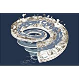 "Geological Time Scale Spiral - 24""x36"" Poster"