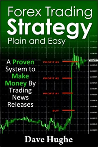 Amazon com: 17 Proven Currency Trading Strategies: How to Profit